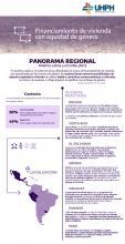 Infografía financiamiento para vivienda con enfoque de género